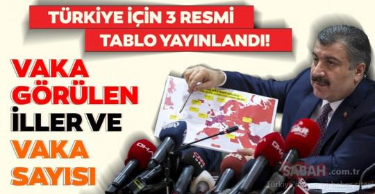 Türkiye'de son durumu açıklamıştı